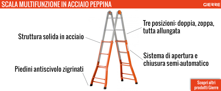 SCala Gierre Peppina