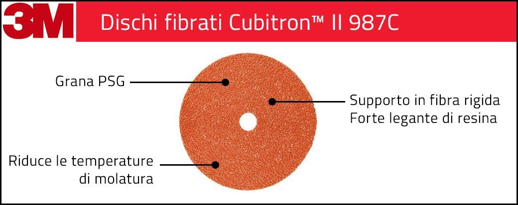 Dischi fibrati Cubitron™ II 987C